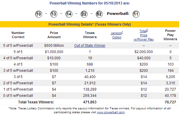 Texas Powerball Past Winning Numbers Powerball