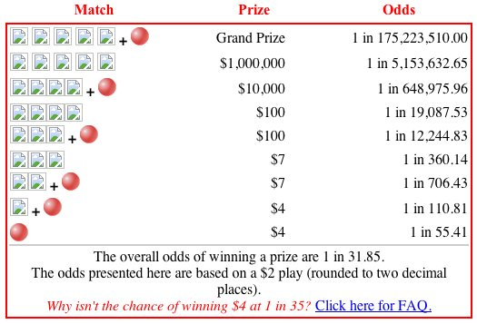 does 1 number and the powerball win anything photo - 1