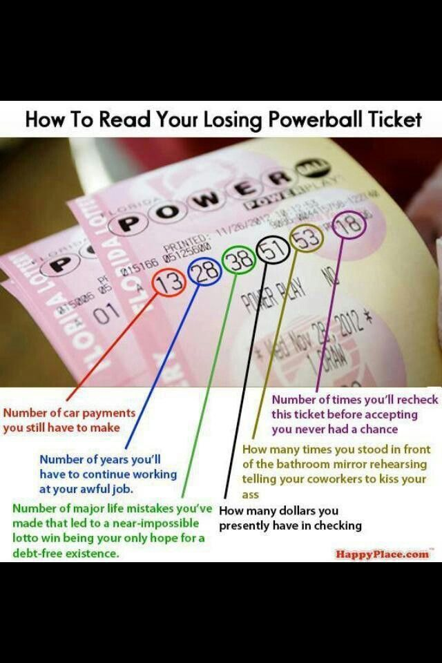 how to read your powerball ticket photo - 1