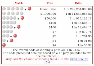 if you get the powerball number what do you win photo - 1
