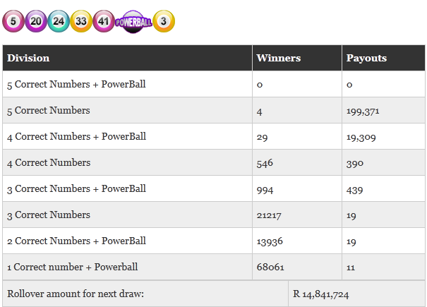 july 20th powerball numbers photo - 1