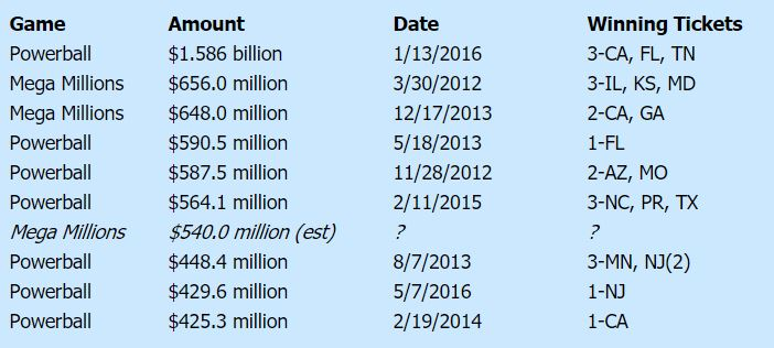 nc education lottery powerball check numbers photo - 1
