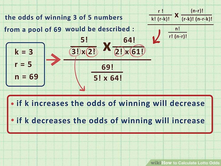 powerball odds calculation photo - 1