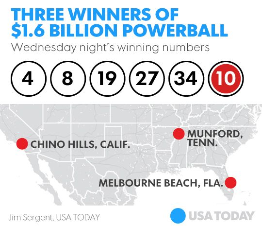 tennessee powerball amount photo - 1