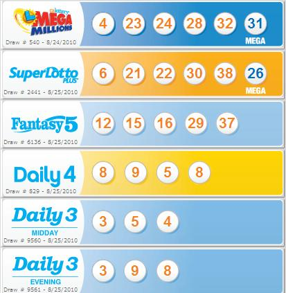 California powerball lottery results - powerball