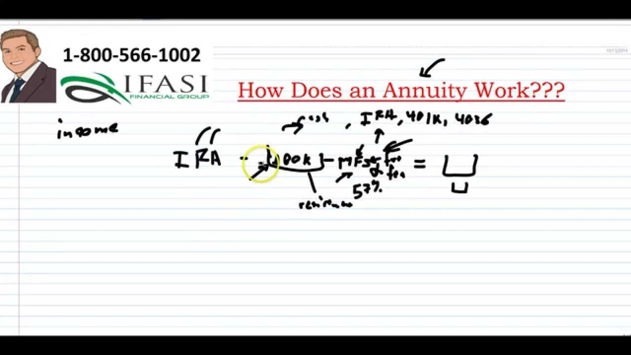 how does the powerball annuity work photo - 1