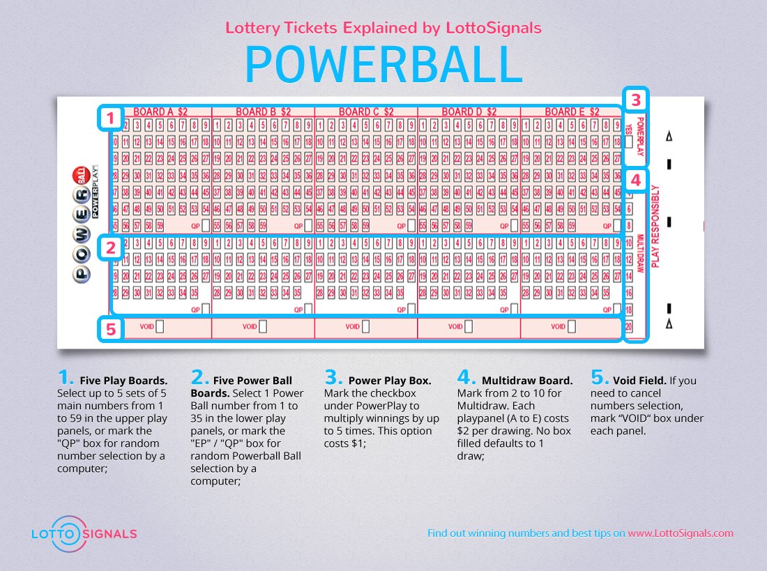 how to pick powerball lottery numbers photo - 1