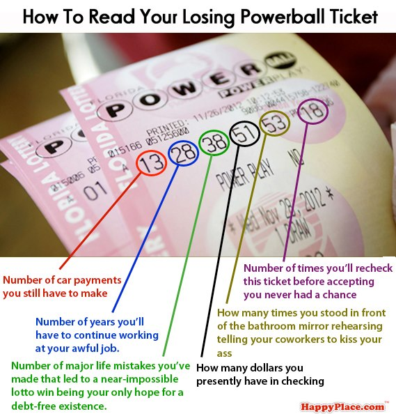 how to read powerball ticket photo - 1