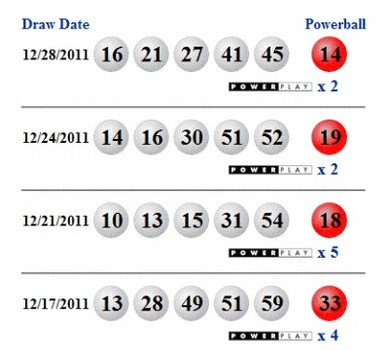 md lottery powerball winning numbers photo - 1