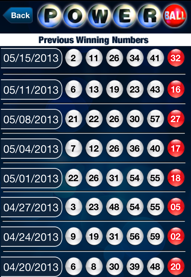 most common powerball winning numbers photo - 1