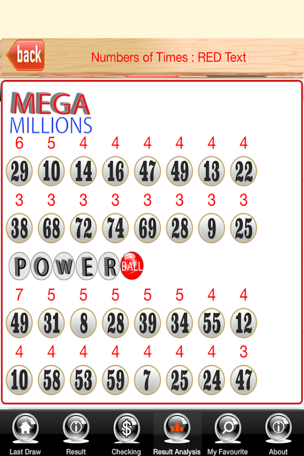 past powerball photo - 1