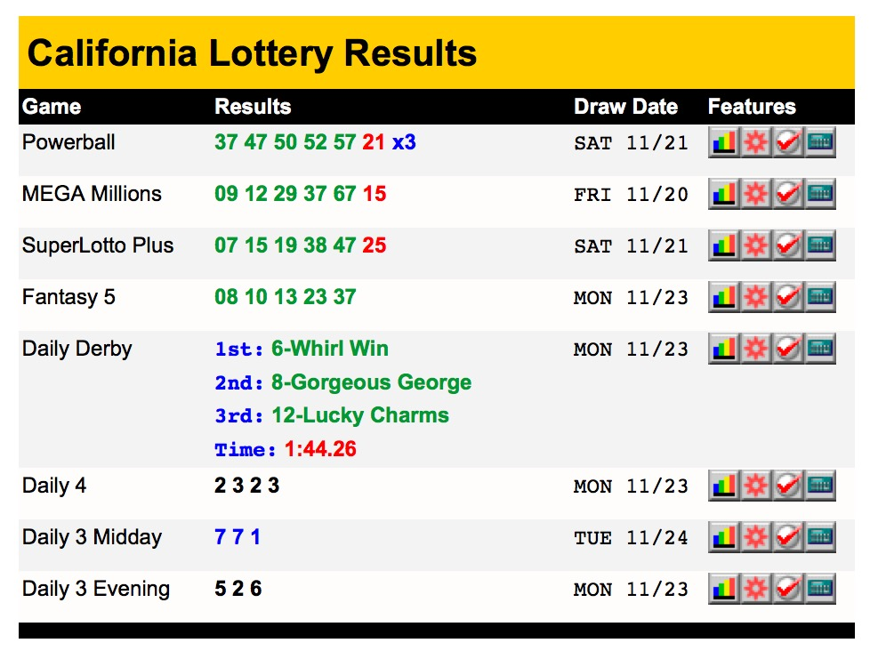 powerball ca lottery winning numbers photo - 1