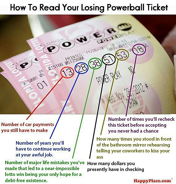 powerball day to play photo - 1