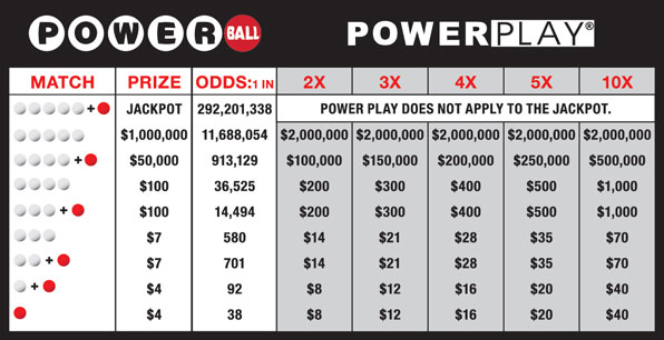 powerball match 1 number photo - 1