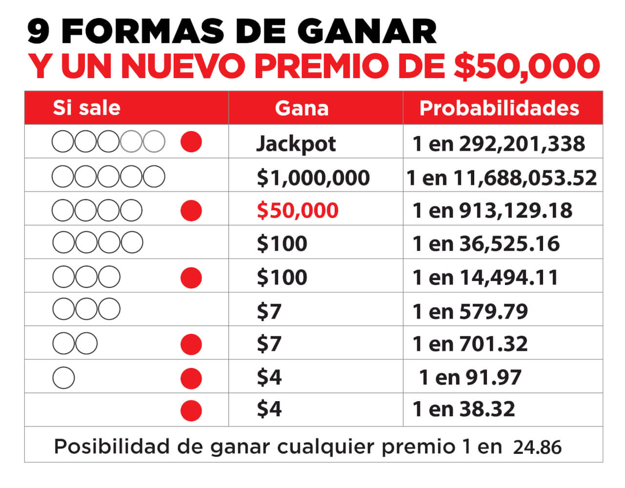 resultados de powerball california photo - 1