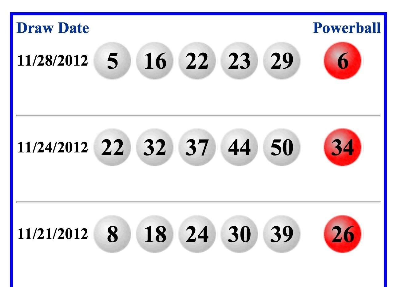 the last powerball numbers photo - 1