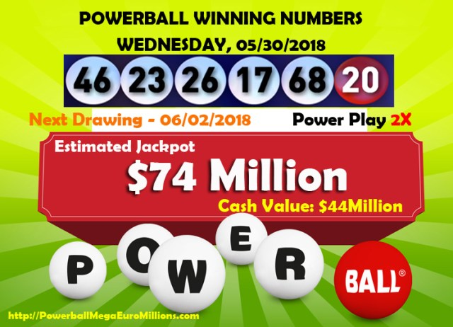 what was the powerball multiplier photo - 1
