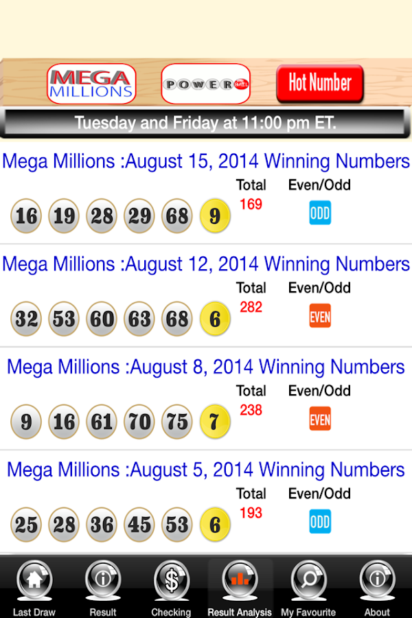 Winning Powerball Numbers History Powerball